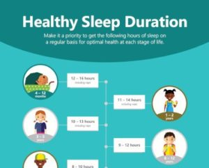 FREE Healthy Sleep Duration Poster